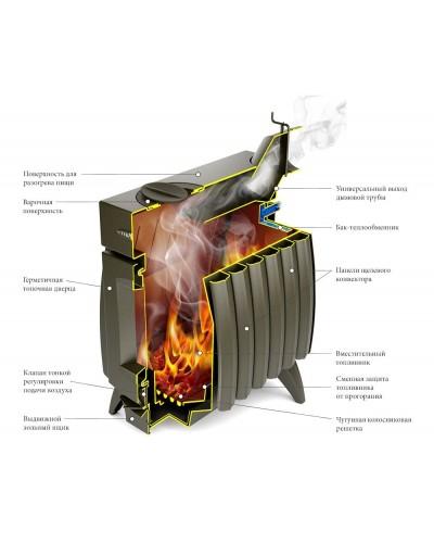Огонь-батарея 7